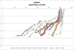 GreatPondHoyts%RDO7-19
