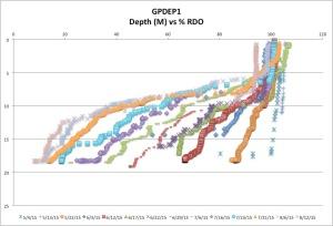 GPDEP1%RDO8-12-15