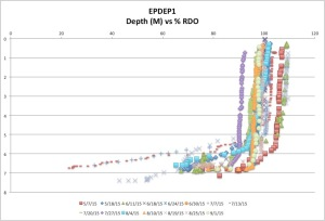 EPDEP1%RDO9-1-15