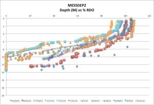 MESSDEP2%RDO9-11-15