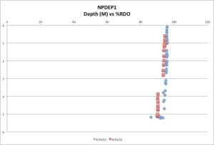 NPDEP1%RDO9-25-15