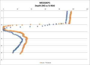 messdep1-rdo-91616