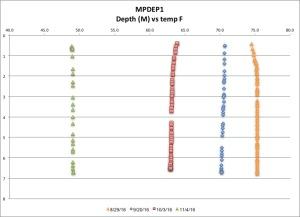 mpdep1-temp-f-11416